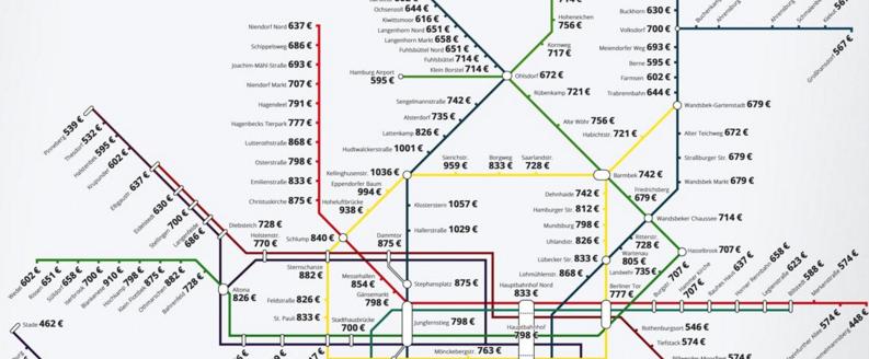 Miet Map von Immobilienscout24
